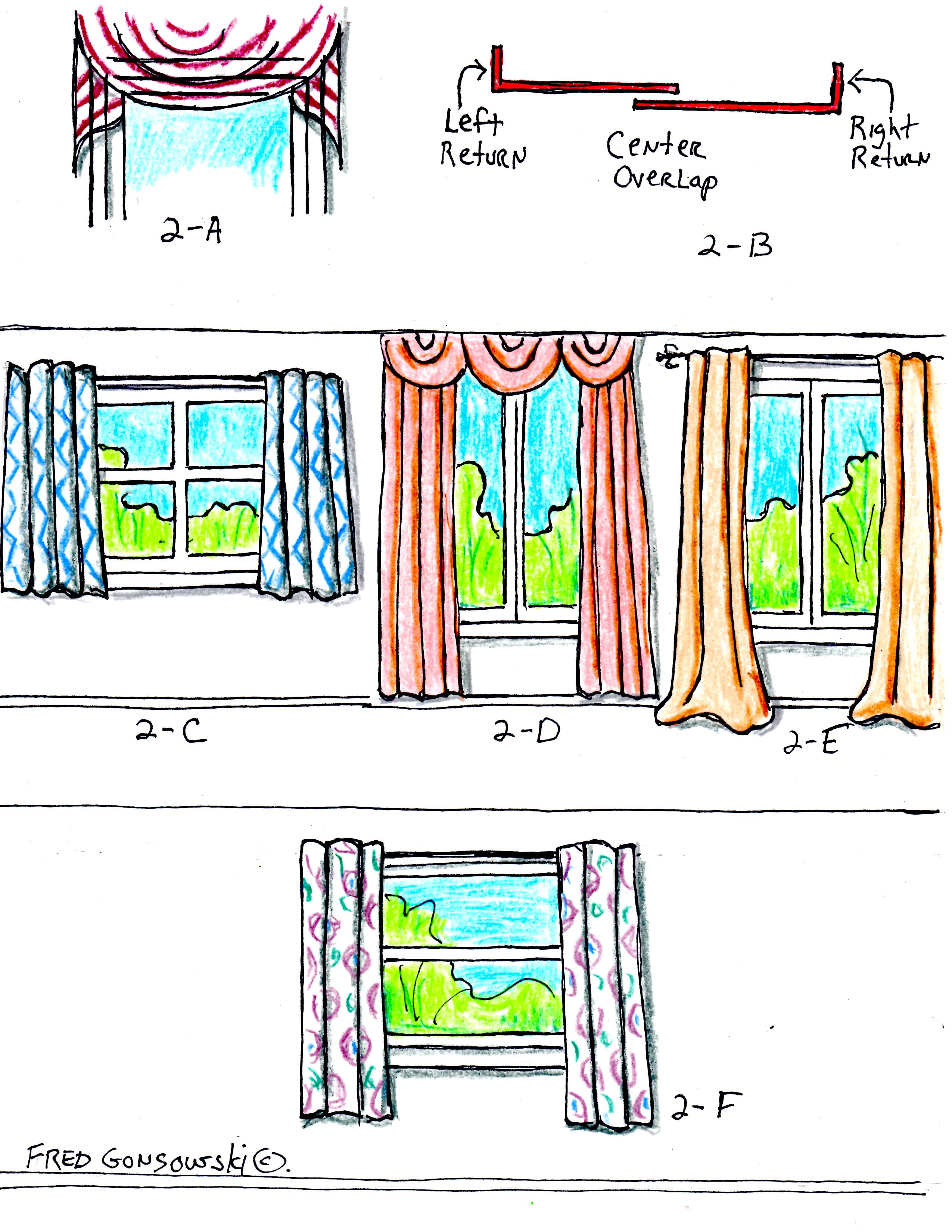 hanging curtains from knobs, not rods? - Home Decorating & Design