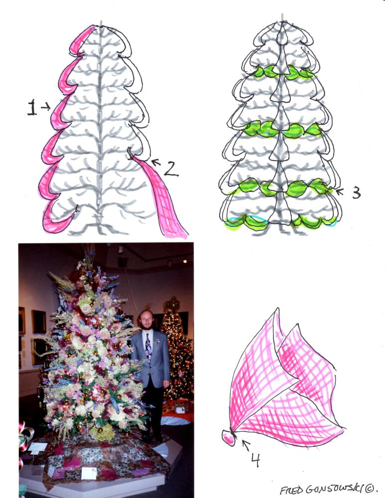 How to Decorate a Christmas Tree with Tulle (2/2)