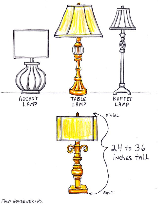 Table Lamps, the most used source of lighting in interior decorating