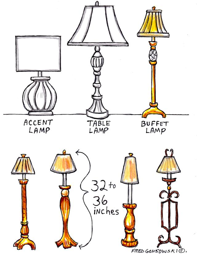 The difference between Accent, Table and Buffet Lamps