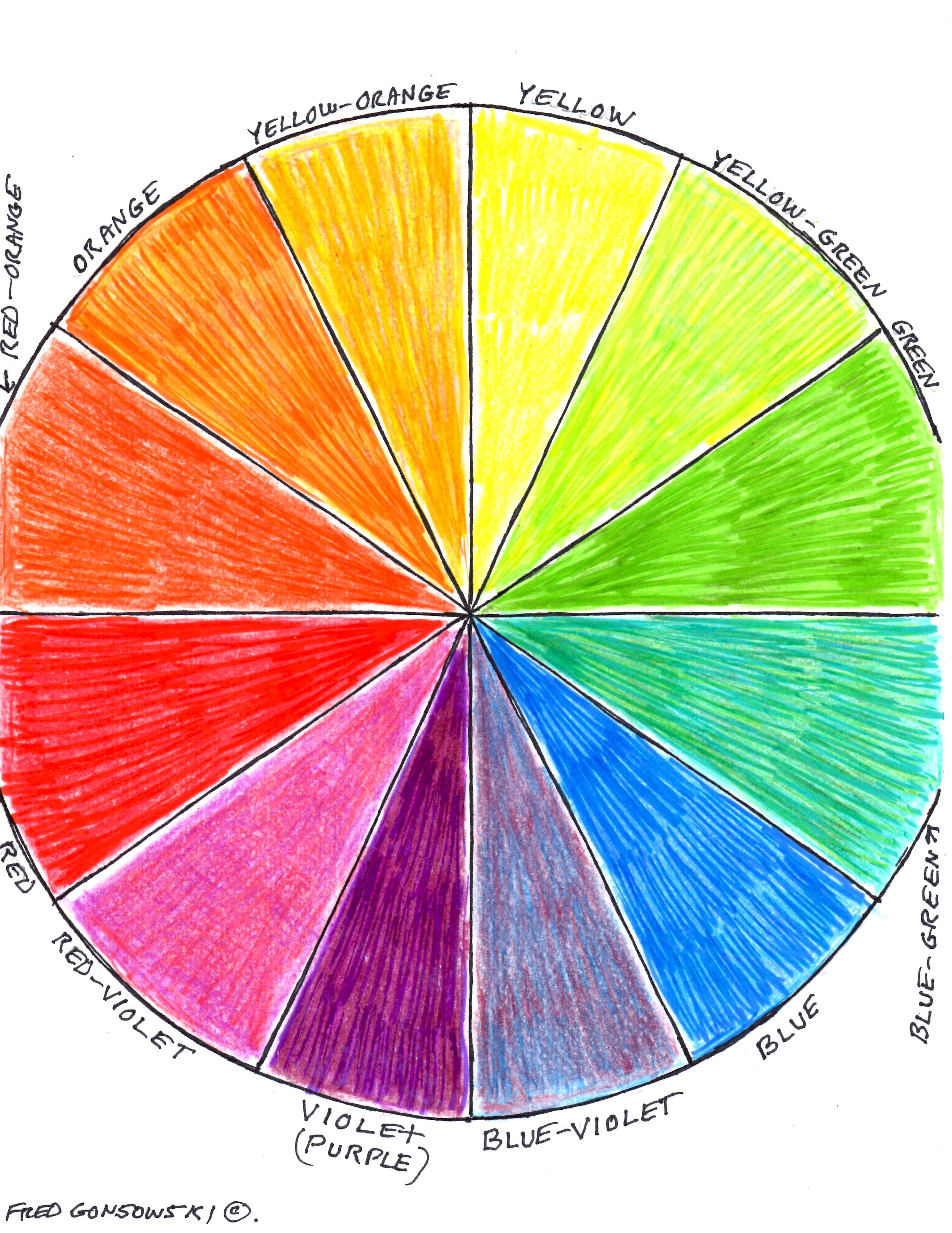 Cool Color Wheel Ideas picking the right paint colors to go with the wood in your home