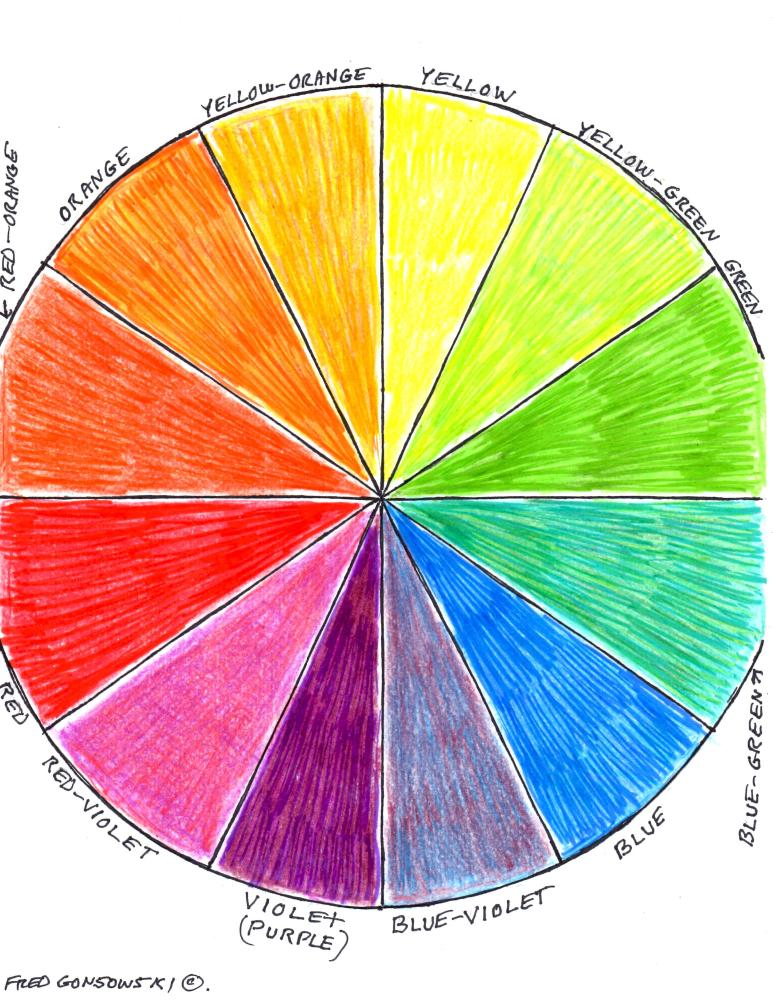 Picking the RIGHT paint colors to go with the wood in your home...Color Theory (2/6)