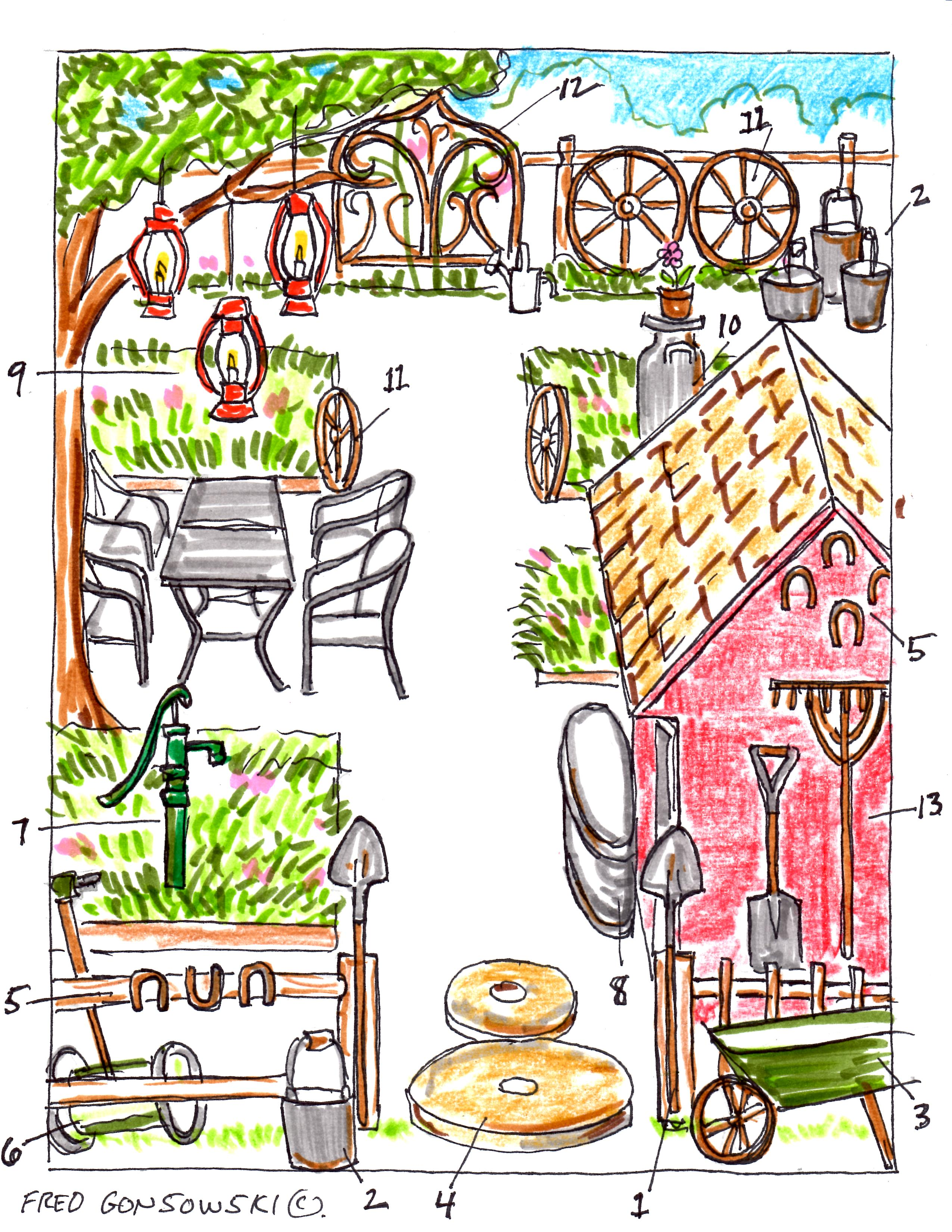 Thirteen Ideas for Decorating your Country Garden | Fred Gonsowski ...